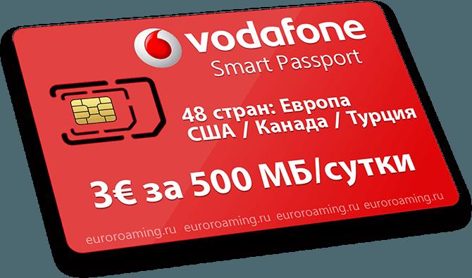 Vodafon-iso-glossy-min-min