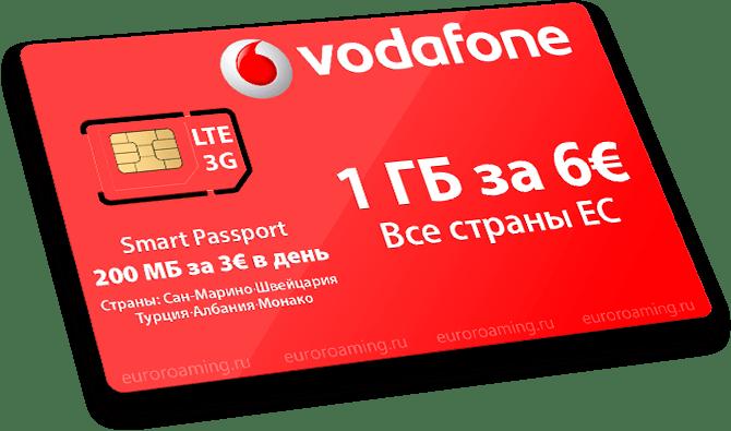 Vodafone New-min