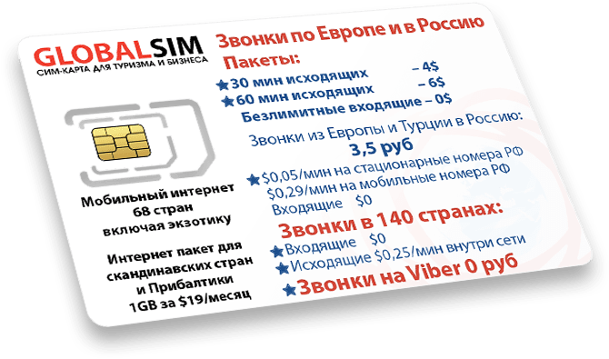 new globalsim golos iso glossy 670-min