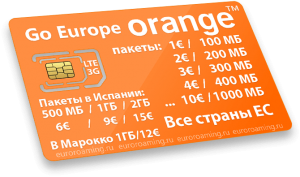 Orange iso glossy-min