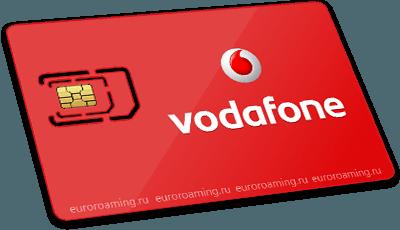 Vodafon iso glossy-min