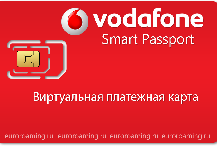 Vodafon balans