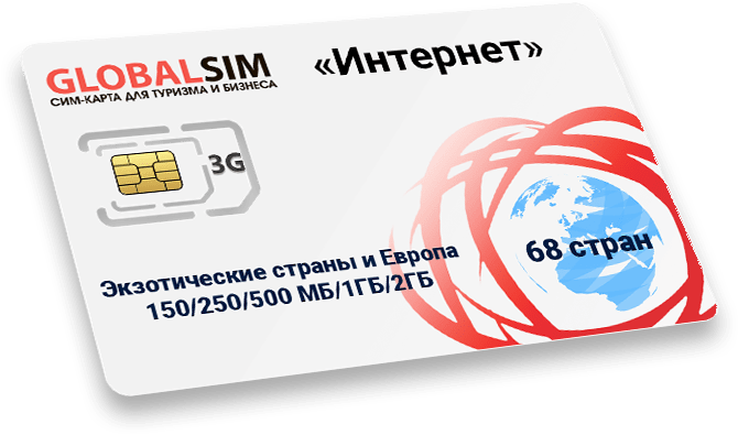 new globalsim internet iso glossy-min