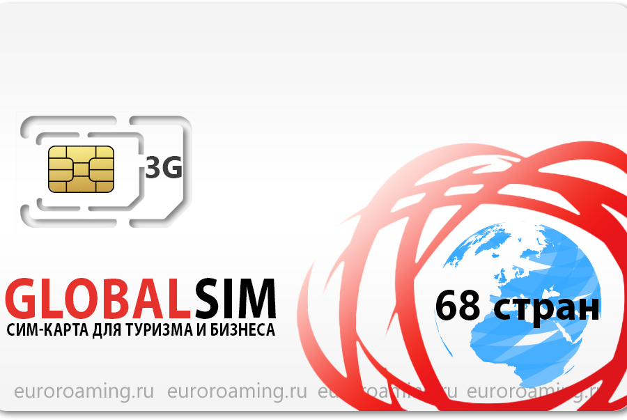 globalsim balans