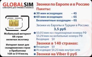 new-globalsim-golos-glossy-full-min-510x321