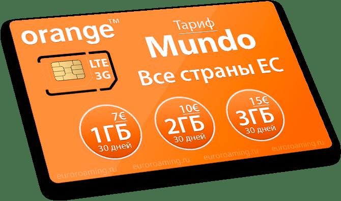 Orangesim