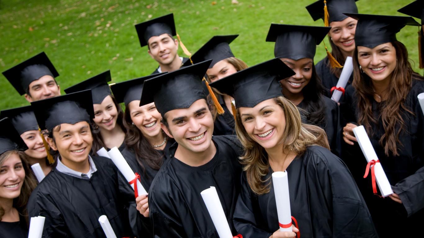 Рейтинг польских университетов 2