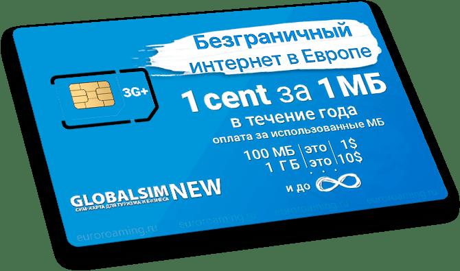 Globalsim-New-min 1