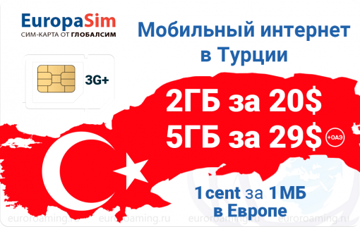 GlobalSim EuropaSim new Турция прямая-min