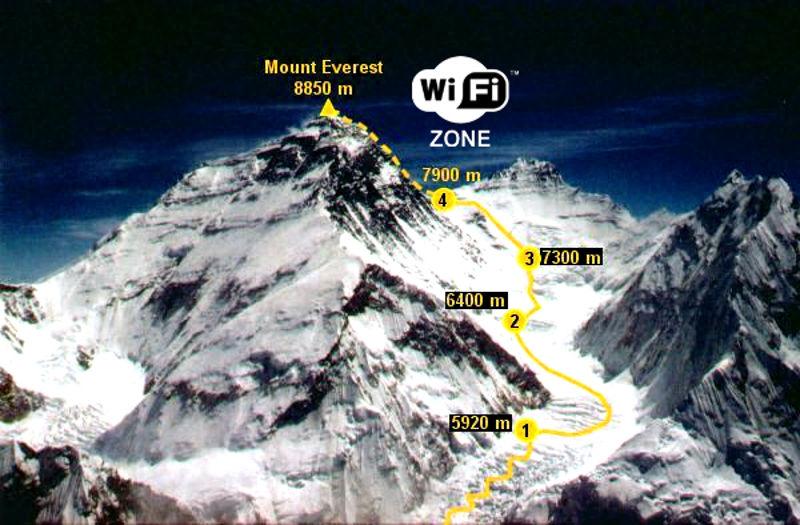 Бесплатный Wi-Fi в базовом лагере Лукла-Эверест