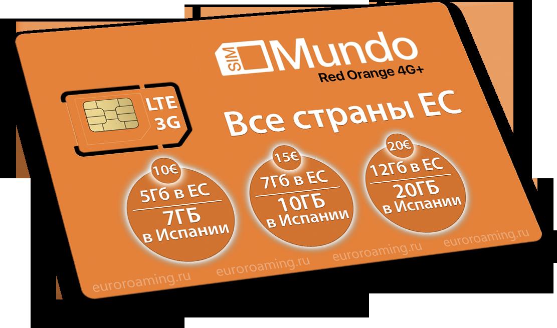 Сим-карты Orange